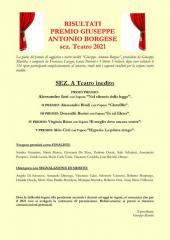 RISULTATI PREMIO GIUSEPPE ANTONIO BORGESE sez. Teatro 2021